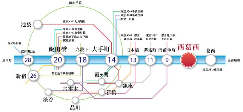 西葛西駅路線図